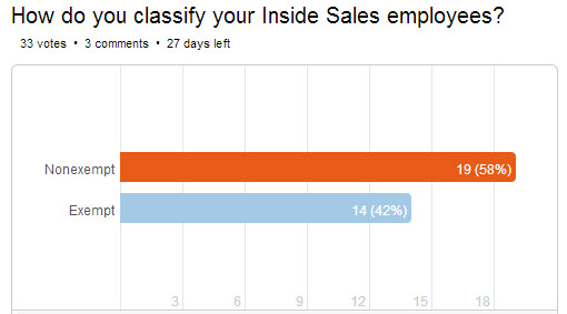 Inside Sales Amp The Exempt Vs Non Exempt Mess