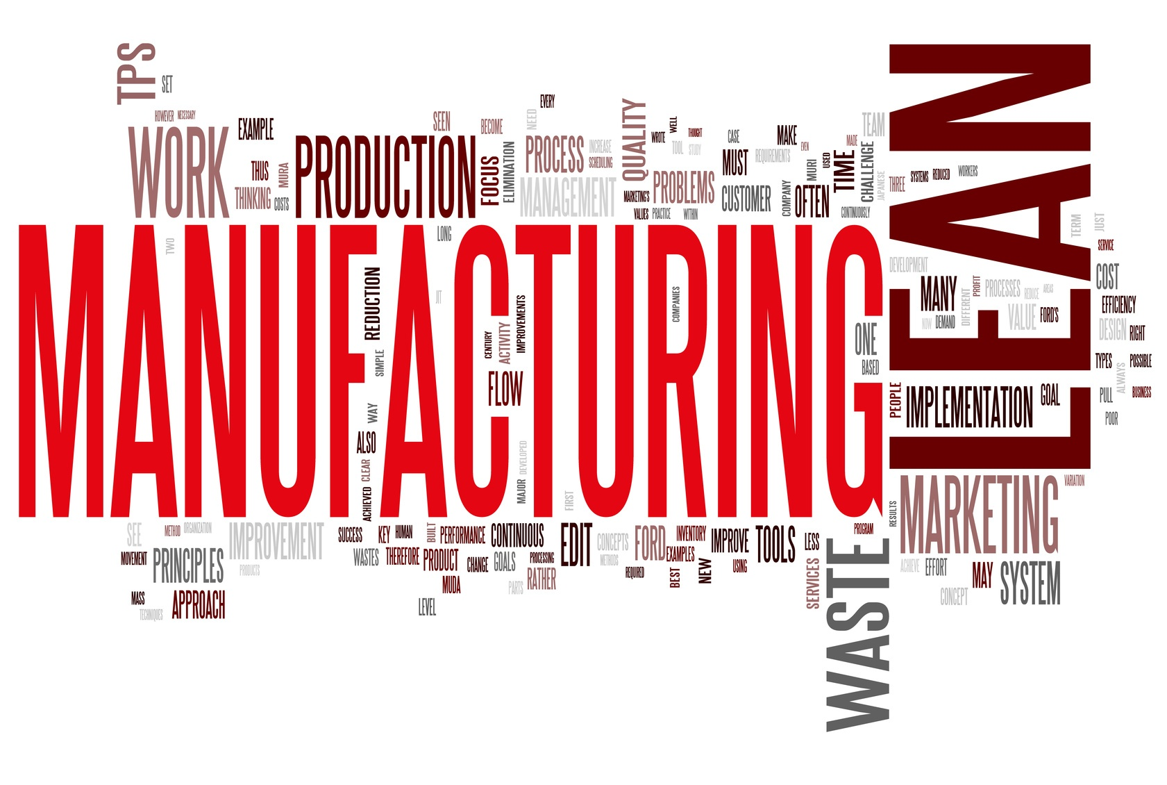 a manufacturing company is thinking of A manufacturing company in michigan demonstrates the power of  and  demonstrates the importance of thinking beyond the bottom line to.