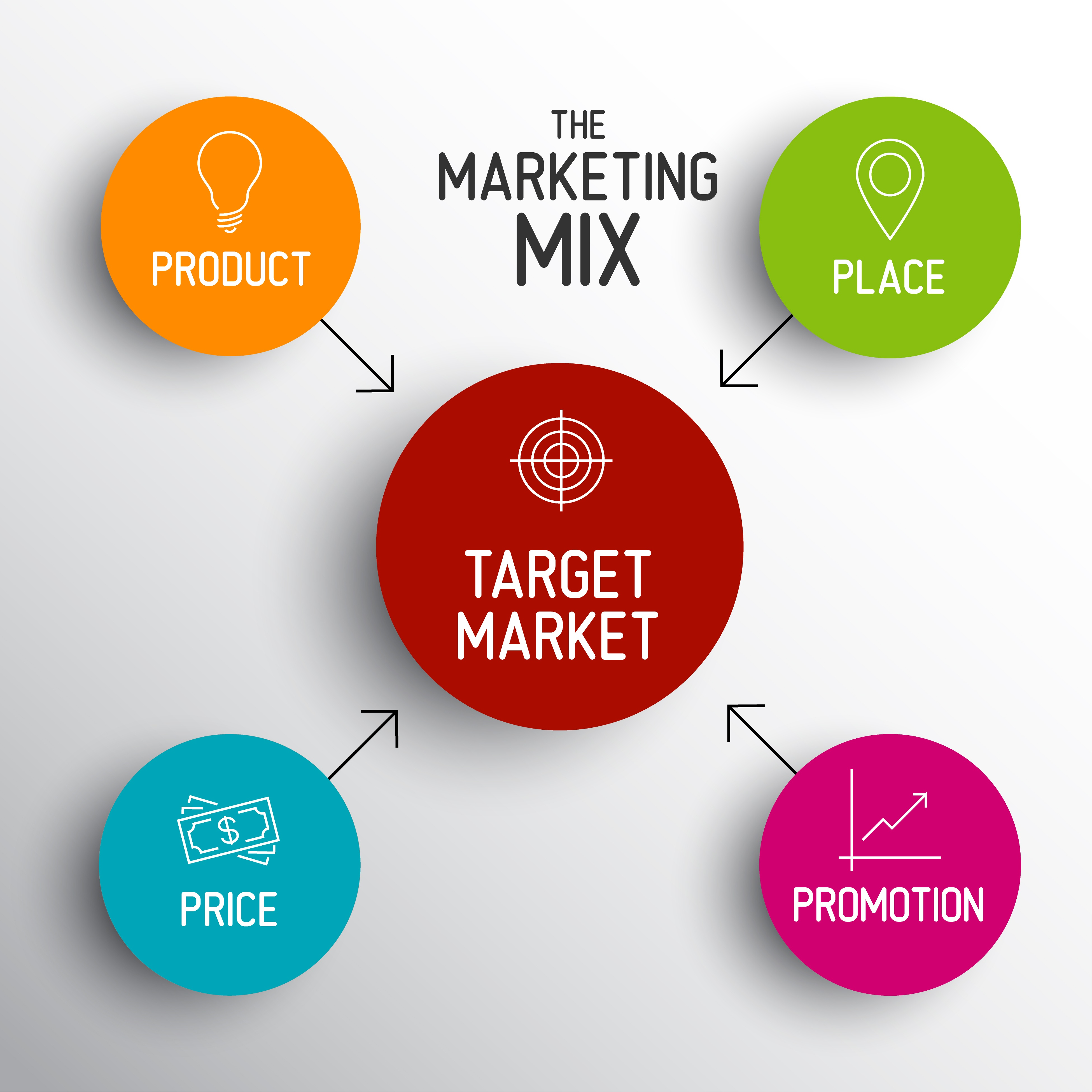 Category: Target Marketing, Positioning, Segmentation