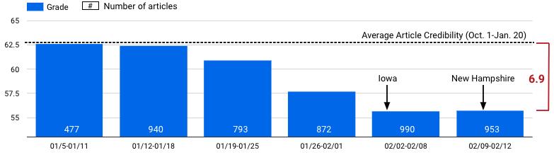 Screen Shot 2020-02-13 at 4.26.17 PM