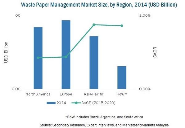 waste-paper-management-market2.jpg