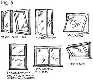 How To Draw Naruto Characters Chibi moreover Basic Door And Window Definitions And Terminology additionally Openings In Walls besides Door Latch Mechanism Diagram in addition Floor Plan Blueprint Template. on fixed windows