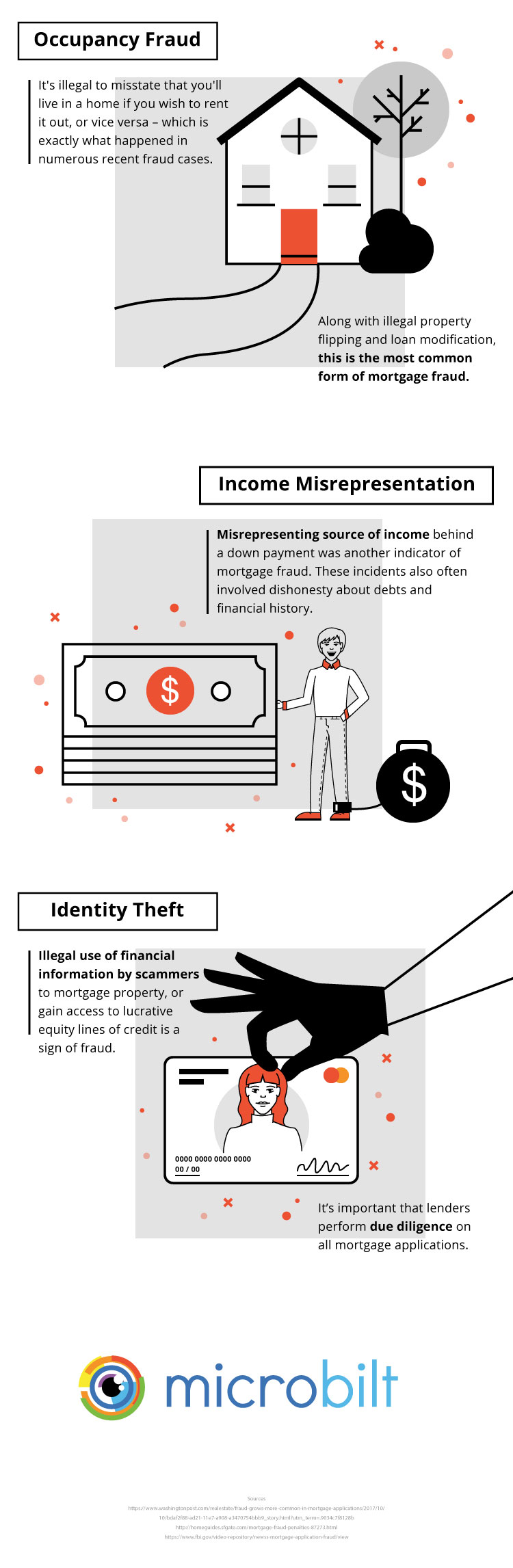 Infographic: 3 Signs of Mortgage Application Fraud
