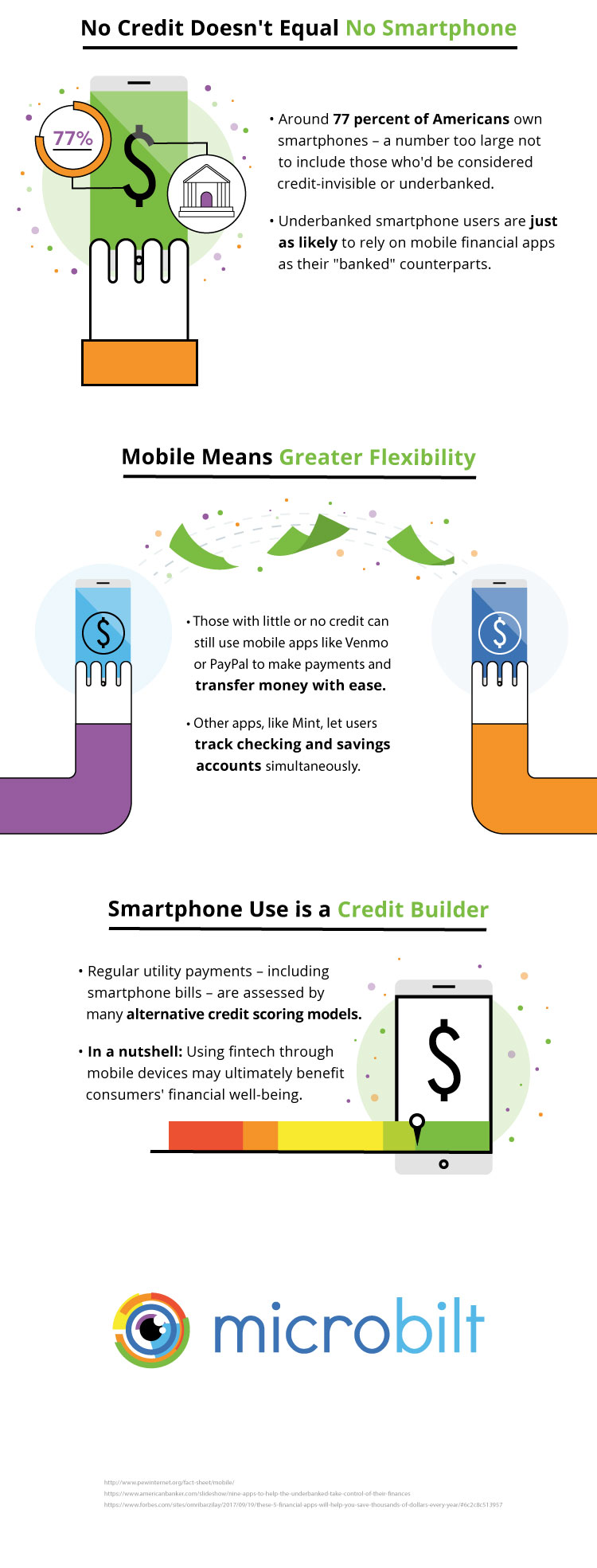 Infographic: The benefits of fintech for the credit invisible