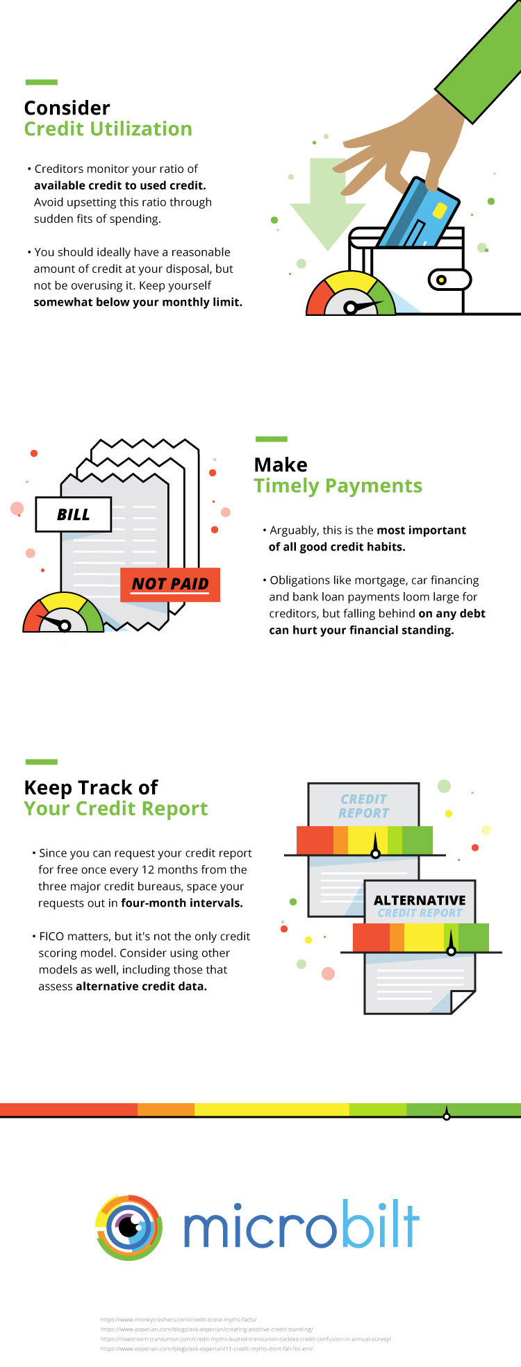 Infographic: 3 Behaviors To Keep Credit in Good Standing