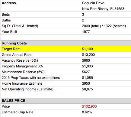 Sequoia Financials