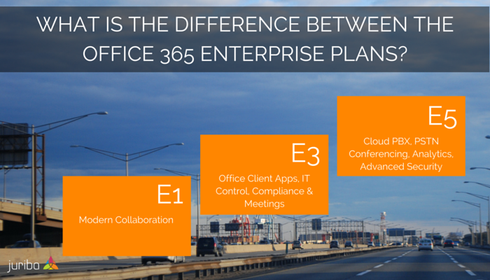 What Is The Difference Between The Office 365 Enterprise Plans?