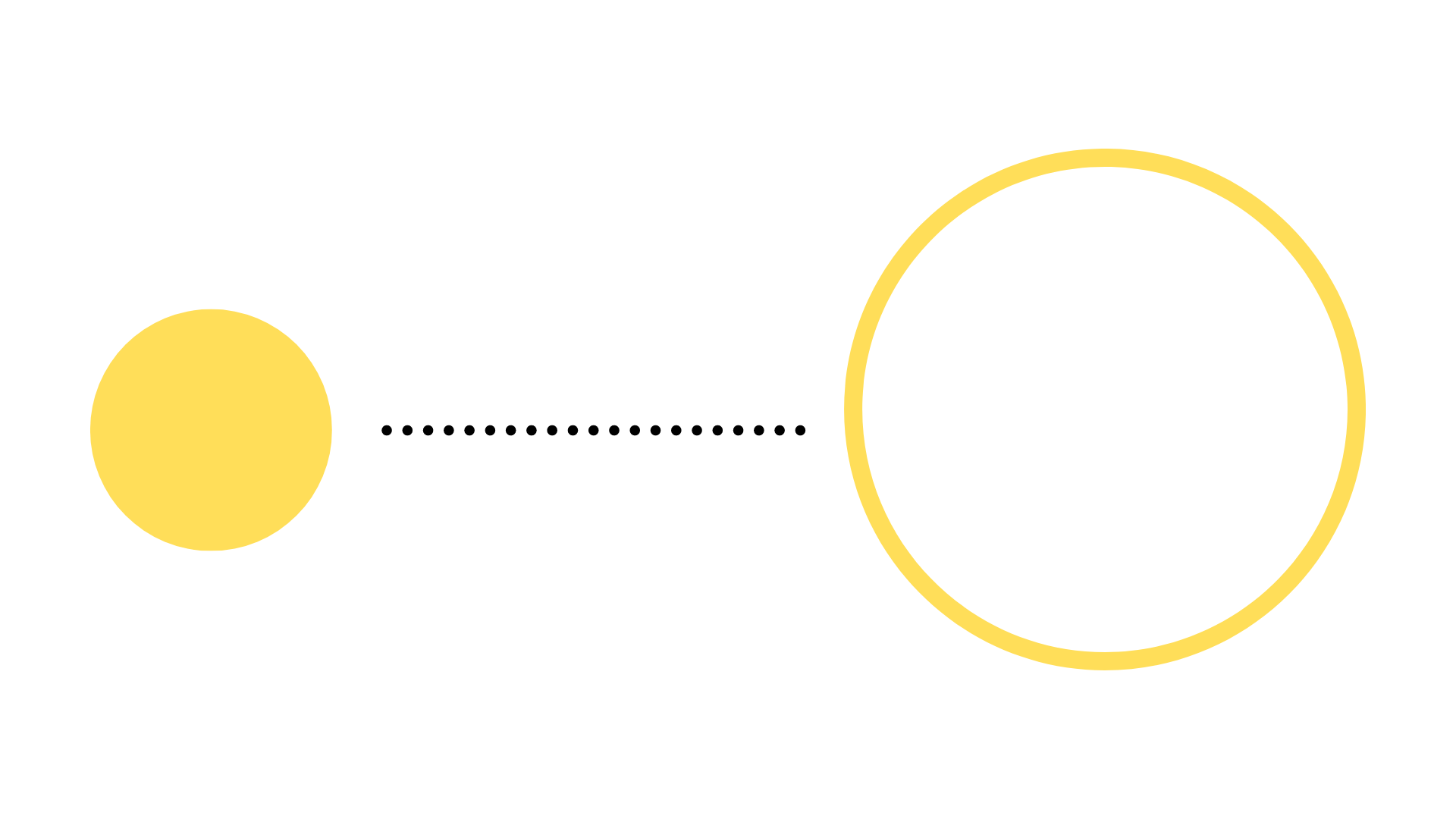 Micro Influencer Diagram