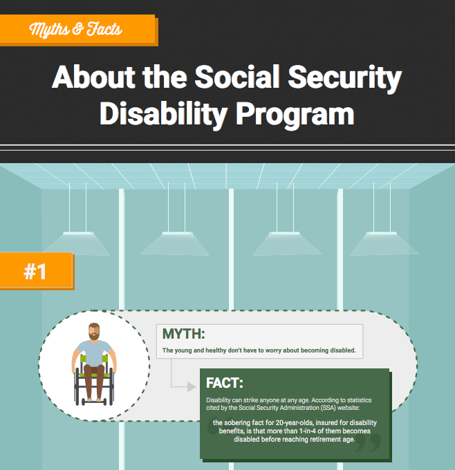 Infographic] Myths and Facts About the Social Security Disability