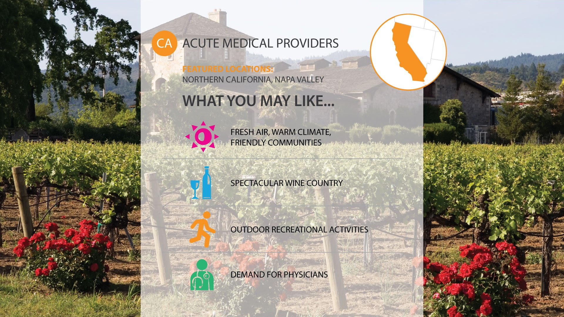 Acute Medical Providers emergency physician job in california
