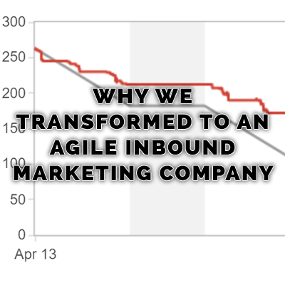 Why We Transformed to an Agile Inbound Marketing Company