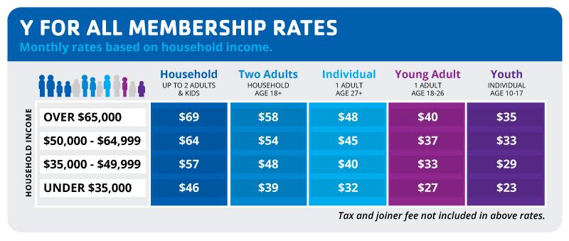 ysite-membership-rates-01.jpg