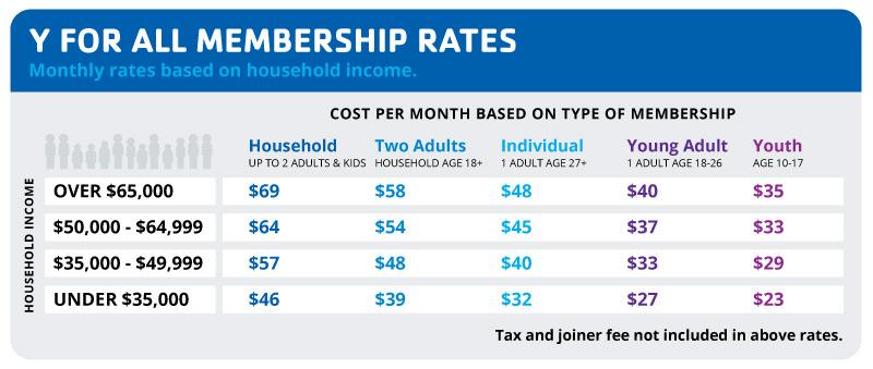 ysite-membership-rates-02.jpg