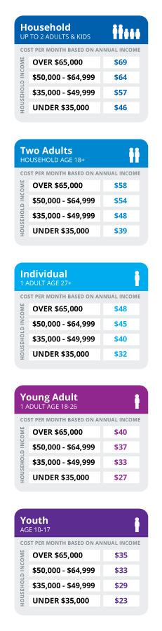 ysite-membership-rates-mobile-vertical.jpg
