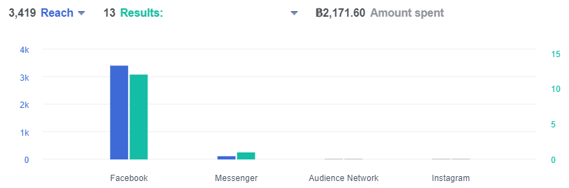 Facebook ad audit 6.png