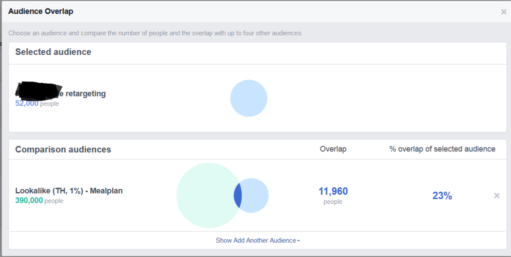Facebook Audience Overlap Data