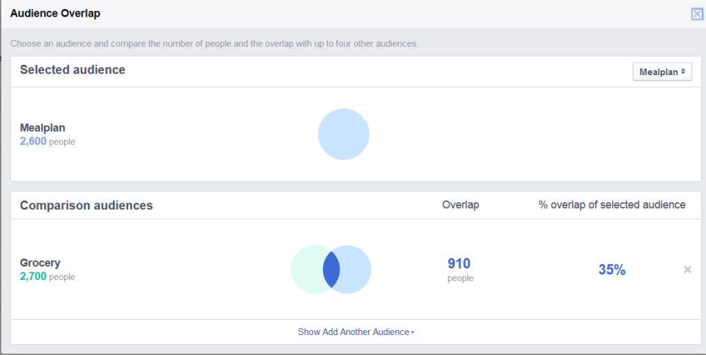 Facebook Audience Overlap Tool