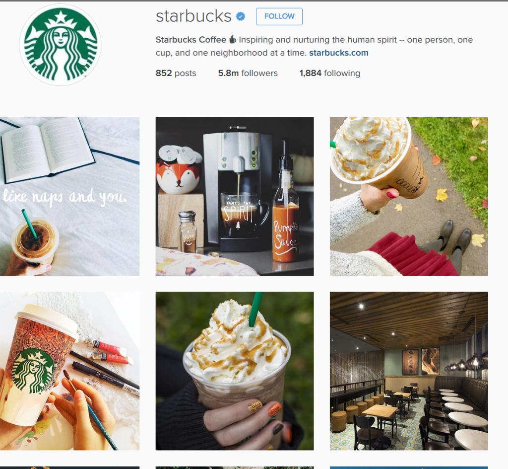 Instagram Posting Strategies