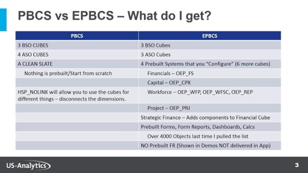 PBCS vs  EPBCS: Comparing Oracle's Cloud Planning Applications