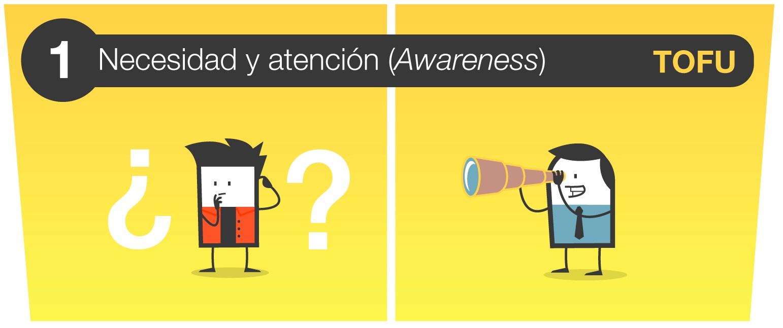 awareness [GUÍA + INFOGRAFÍA] El Buyers Journey