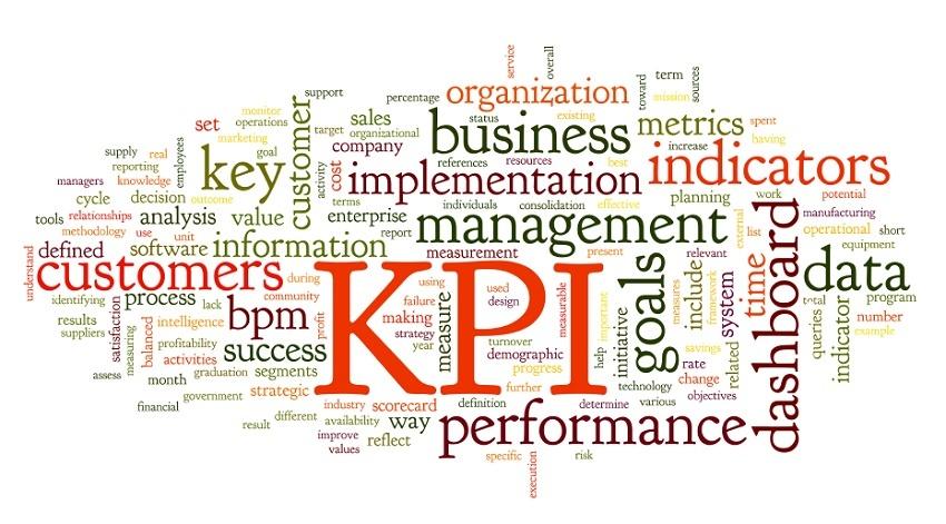 ejemplos de kpis Ejemplos de KPIs en marketing