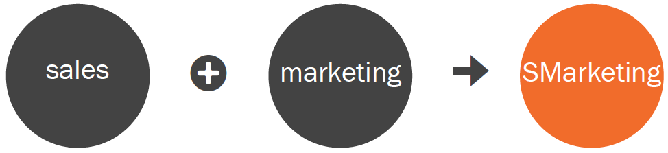 smarketing inbound marketing Cómo alinear tus equipos de Marketing y Ventas [GUÍA GRATUITA]