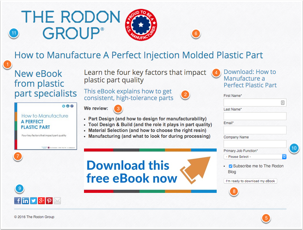 landing-page-example-rodon-group.png
