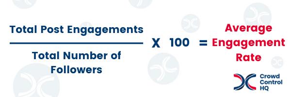 Av Engagement Rate