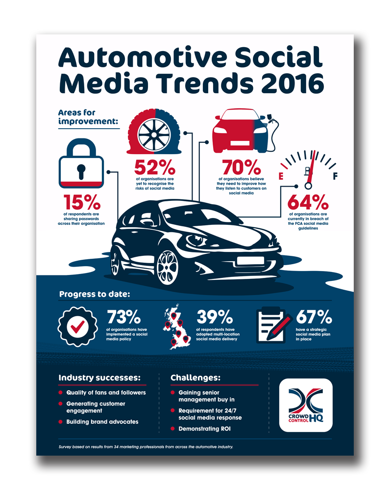 Auto Infographic preview