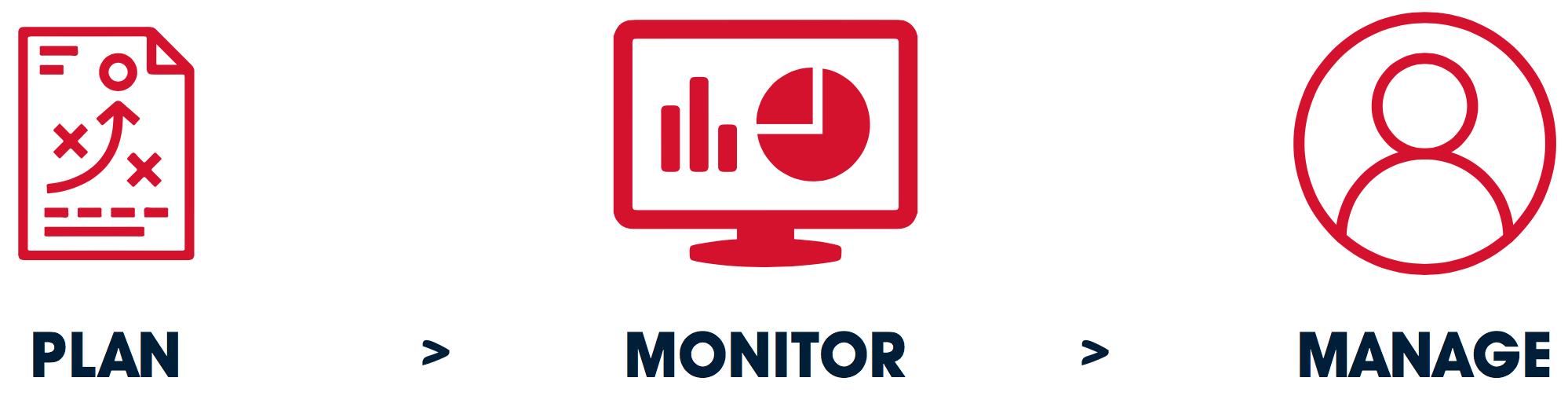 Social Media Reputation - Plan, Monitor, Manage