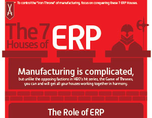 7-ways-to-achieve-manufacturing-success-with-erp-preview