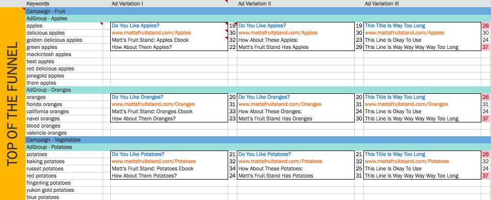 Marketing Action Plan Template Excel from cdn2.hubspot.net