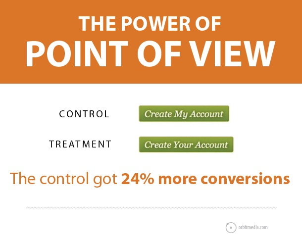reasons-forms-arent-converting2.jpg