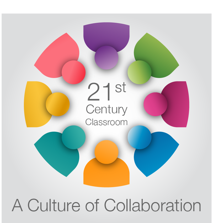 Collaborative Classroom Culture : How to create a culture of staff collaboration for st