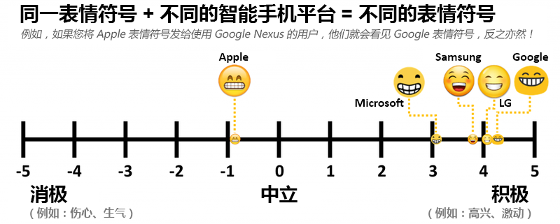 Grouplens_emoji_image_cn.png