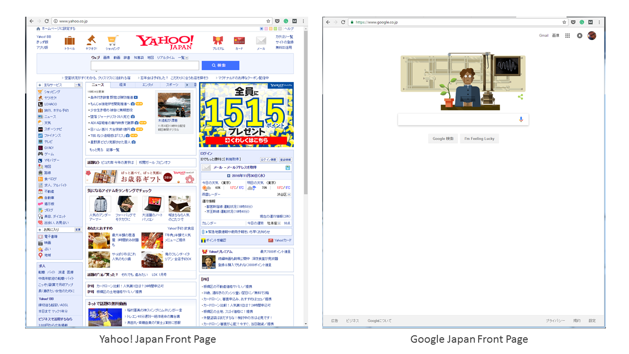 Comparison of Yahoo! Japan and Google Japan front pages