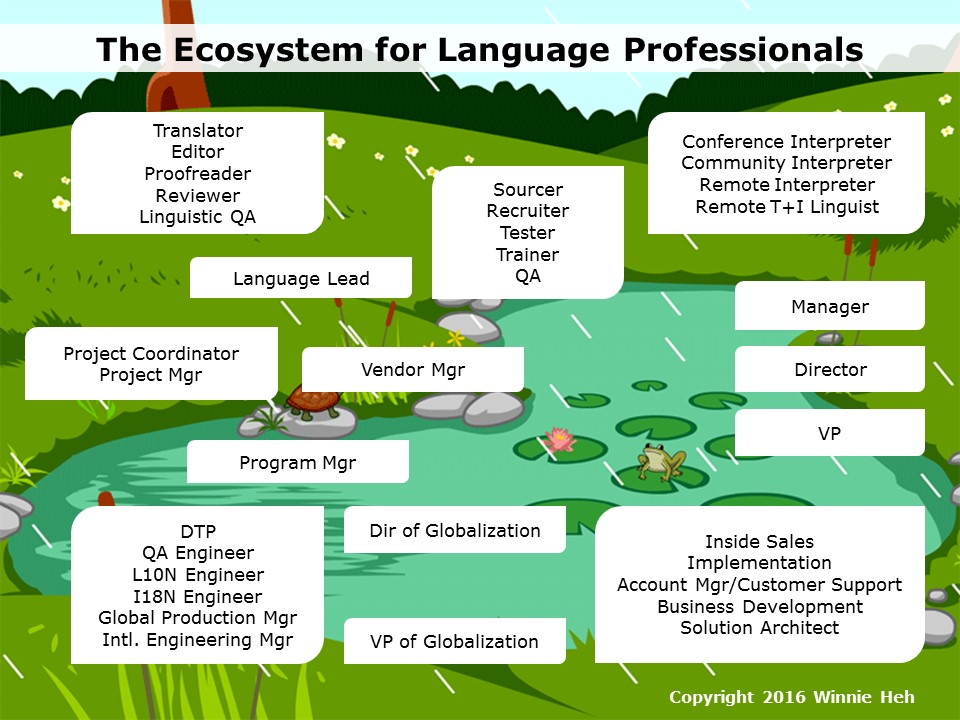 The_Ecosystem_for_Language_Professionals.jpg