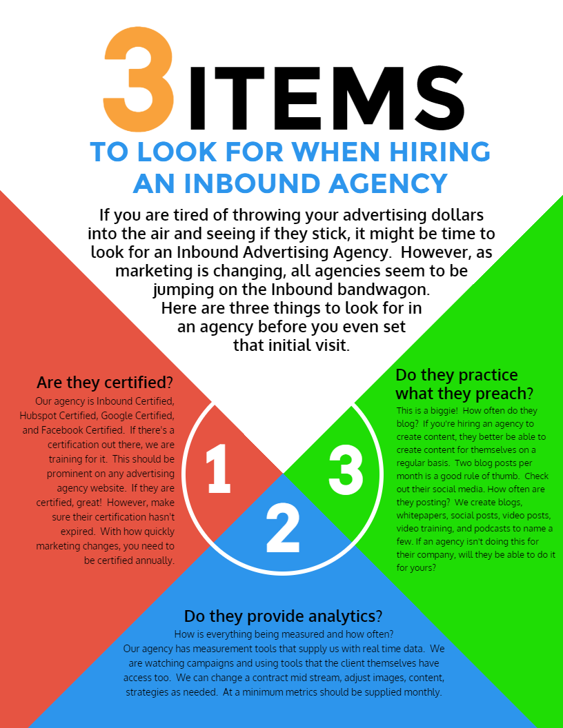 3_Items_to_Look_For_When_Hiring_an_Inbound_Agency.png