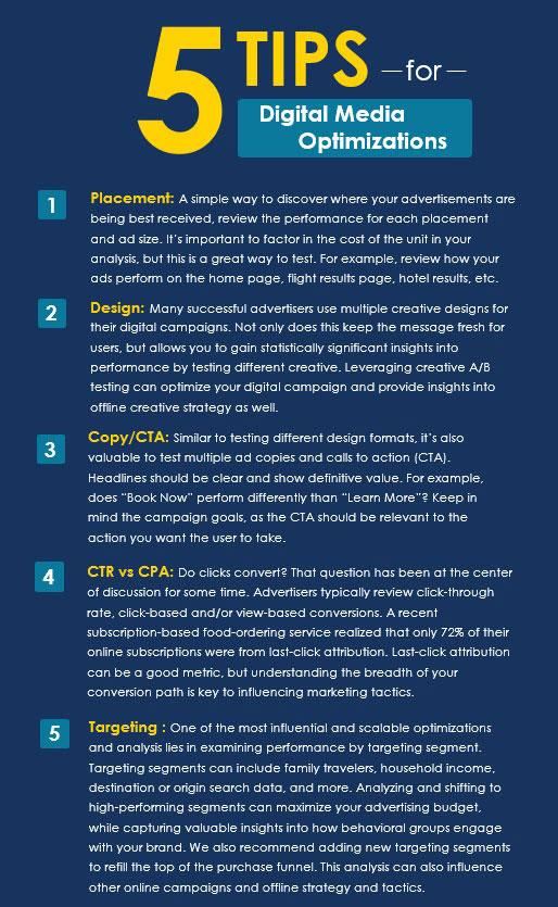 5_Tips_Travel_Digital_Media_Optimizations.jpg