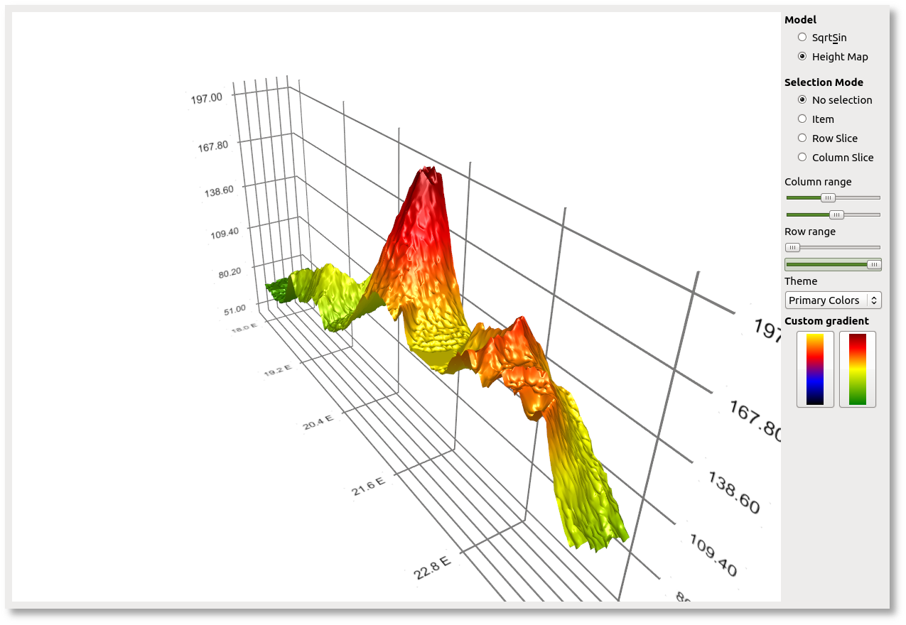 Qt Data Visualization Technology Preview and Charts 1 3 1