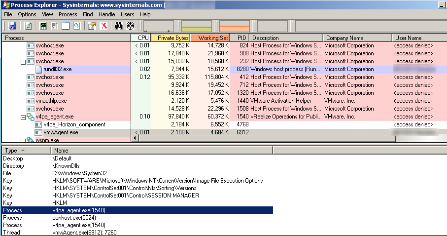 VMware Horizon (V4H/V4PA) desktop agent privilege escalation