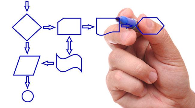 Directrices esenciales de evaluaciones para tener éxito en la acreditación