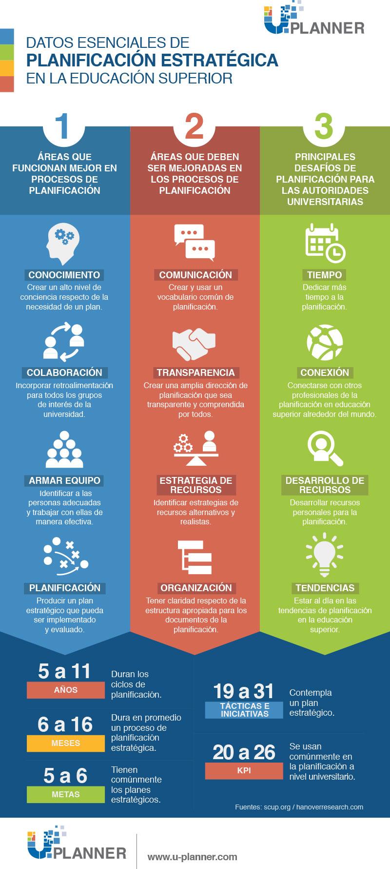 Infografia_Planificacion_esp_final2.jpg