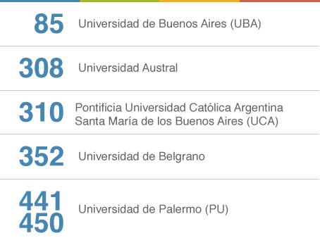 argentina-QS2016.png