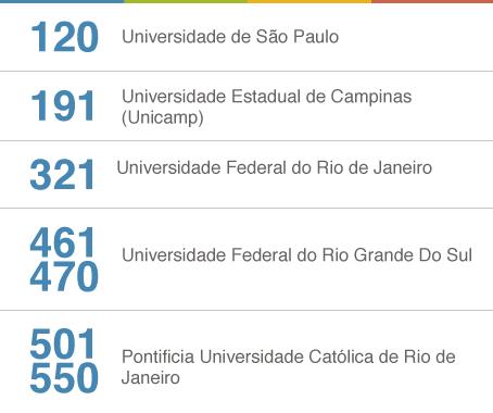 brasil-QS2016.png