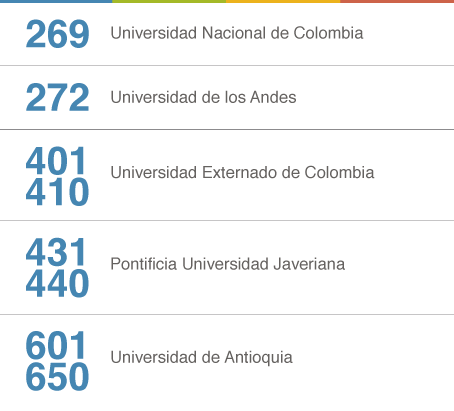 colombia-QS2016.png