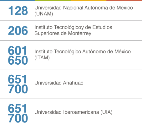 mexico-QS2016.png