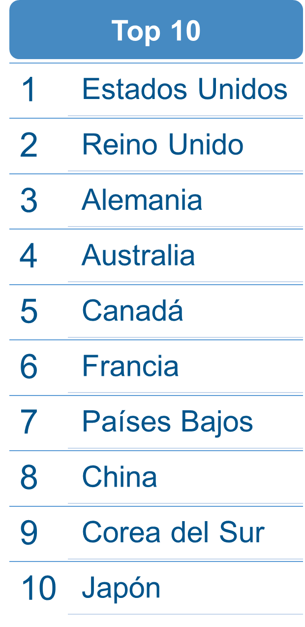 qs_system_ranking_es_1.png