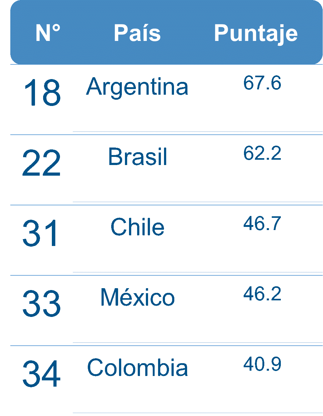 qs_system_ranking_es_3.png