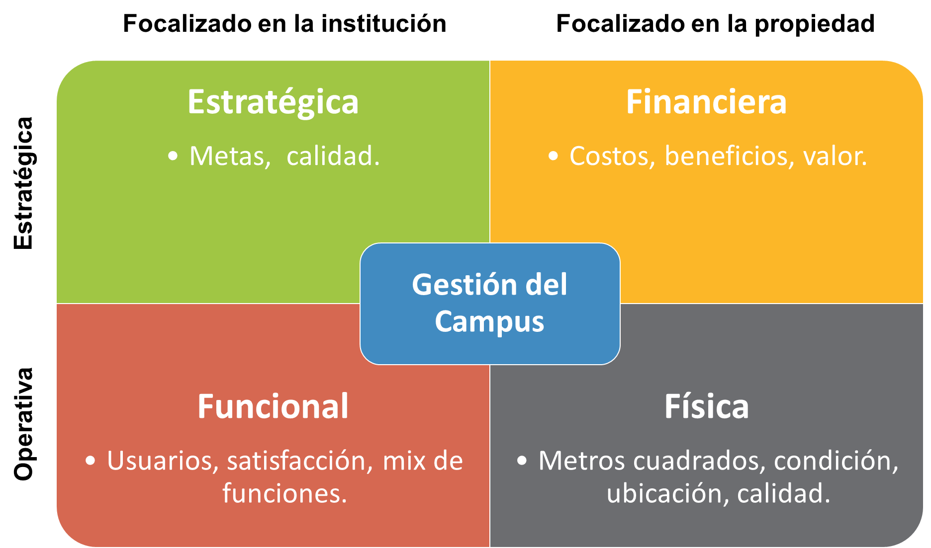 trends_campus_management_es_1.png